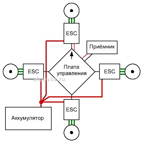 Схема квадрокоптера