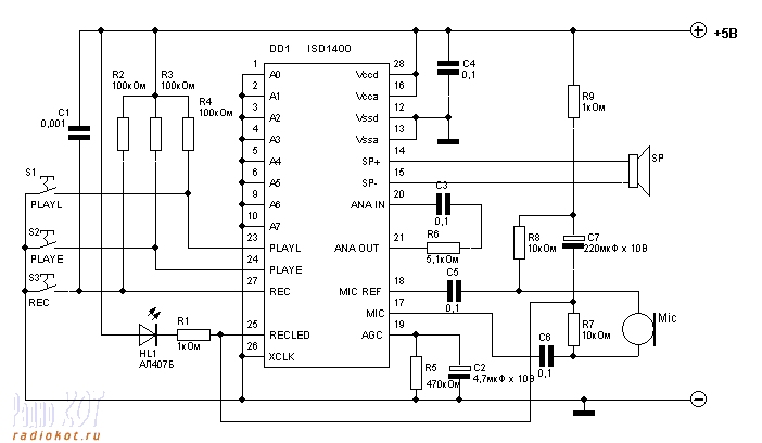 Микросхемы в серии ChipCorder