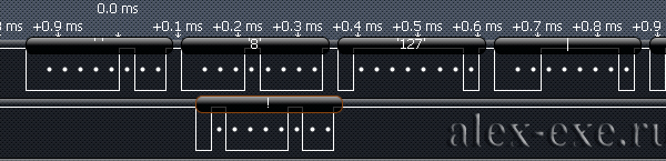 Анализ протокола UART
