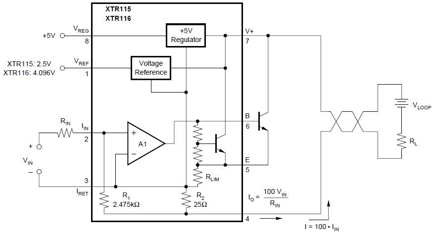 Устройство преобразователя xtr115/xtr116