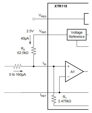 Протекание тока на входе Iin