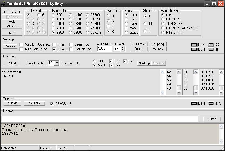 Тестирование COM (RS-232) порта