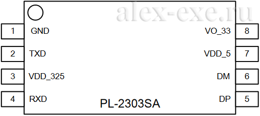 Распиновка корпуса pl2303sa