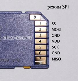 Распиновка SD карты в SPI режиме