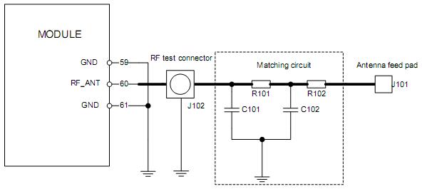 Рекомендуемое подключение антенны