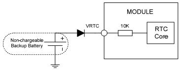 RTC с использованием батарейки