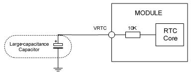 RTC с использованием конденсатора