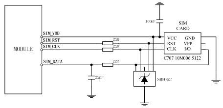 Рекомендуемое подключение СИМ карты
